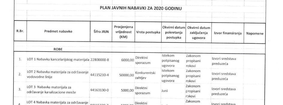 PLAN JAVNIH NABAVKI ZA 2020 GODINU